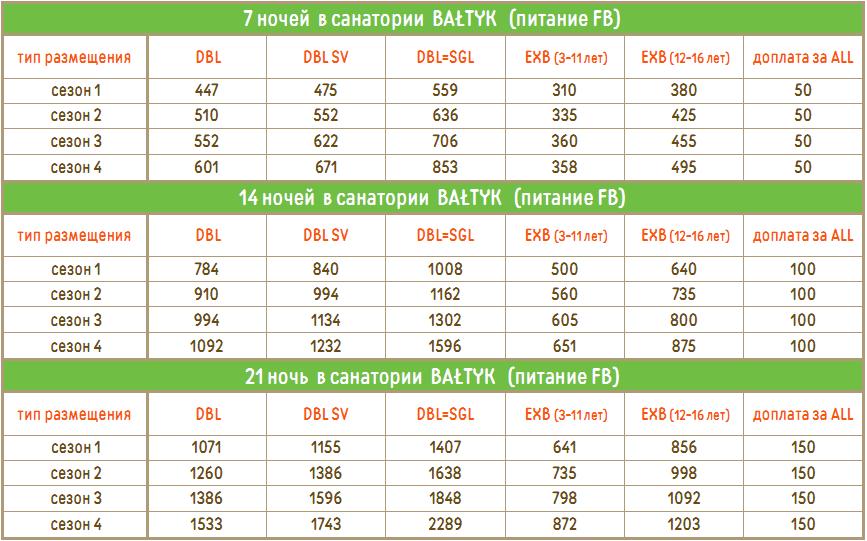 BALTYK_pak_2